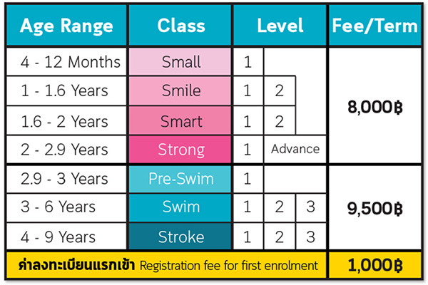 Swimming Kids Class